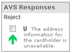 Gift Card AVS Authnet